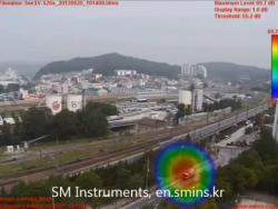 Traffic Noise by Sound Camera
