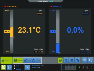 Control Software for ACS Test Chambers